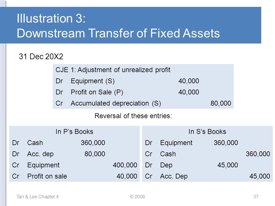 Illustration 3: Downstream Transfer of Fixed Assets Tan & Lee Chapter 4© 200937 CJE 1: Adjustment of unrealized profit DrEquipment (S)40,000 DrProfit