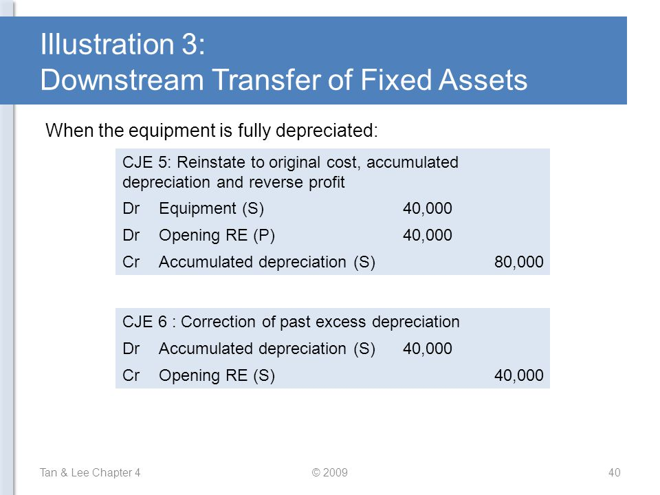 Illustration 3: Downstream Transfer of Fixed Assets Tan & Lee Chapter 4© 200940 When the equipment is fully depreciated: CJE 5: Reinstate to original