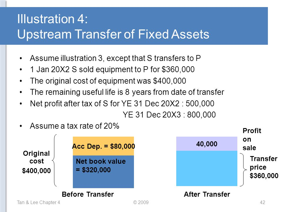 Illustration 4: Upstream Transfer of Fixed Assets Assume illustration 3, except that S transfers to P 1 Jan 20X2 S sold equipment to P for $360,000 Th