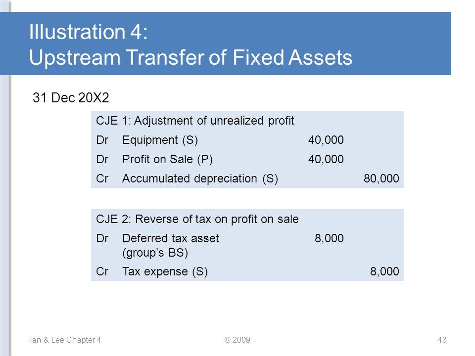 Illustration 4: Upstream Transfer of Fixed Assets Tan & Lee Chapter 4© 200943 CJE 1: Adjustment of unrealized profit DrEquipment (S)40,000 DrProfit on