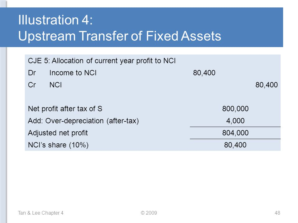 Illustration 4: Upstream Transfer of Fixed Assets Tan & Lee Chapter 4© 200948 CJE 5: Allocation of current year profit to NCI DrIncome to NCI80,400 Cr