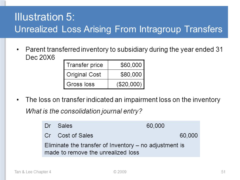 Illustration 5: Unrealized Loss Arising From Intragroup Transfers Parent transferred inventory to subsidiary during the year ended 31 Dec 20X6 The los