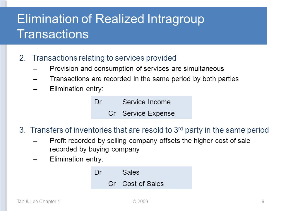 Illustration 1: Upstream Sale Q2: What are the consolidation entries as at 31 Dec 20X2.