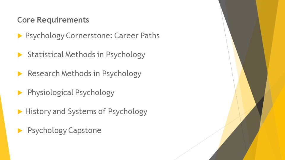 Core Requirements  Psychology Cornerstone: Career Paths  Statistical Methods in Psychology  Research Methods in Psychology  Physiological Psychology  History and Systems of Psychology  Psychology Capstone
