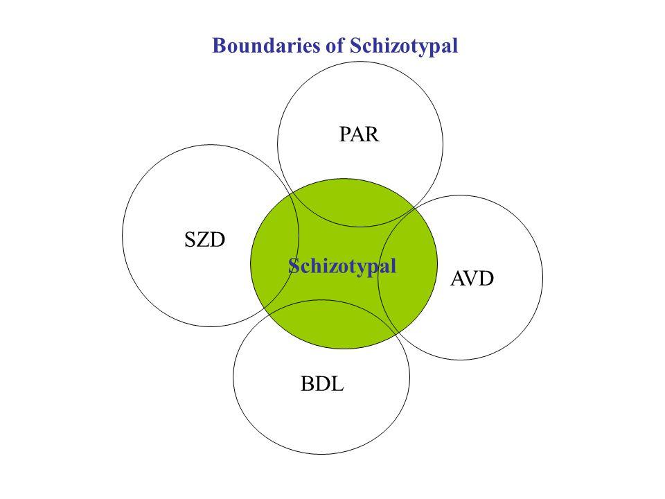 Schizotypal PAR SZD BDL AVD Boundaries of Schizotypal