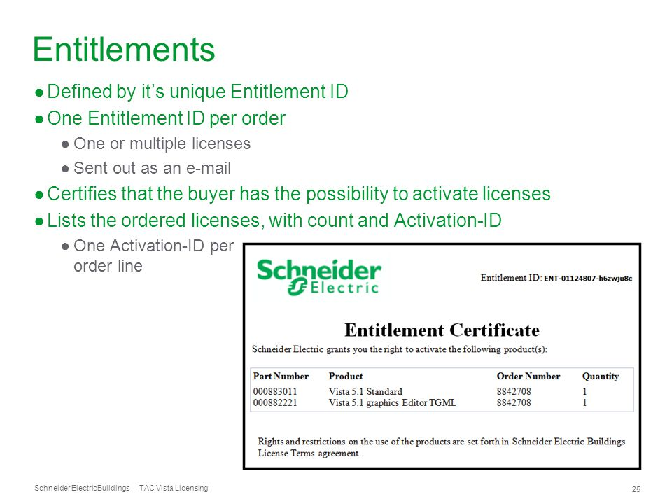 Schneider Electric 25 Buildings - TAC Vista Licensing Entitlements ●Defined by it's unique Entitlement ID ●One Entitlement ID per order ●One or multip