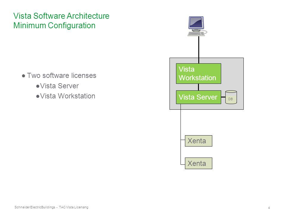 Schneider Electric 45 Buildings - TAC Vista Licensing Q: It seems only a limited set of functionality is documented in the TAC Software Licensing manual.