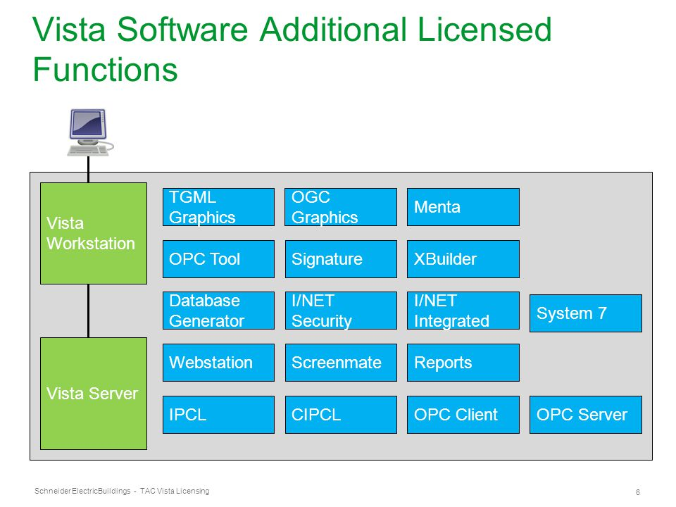Schneider Electric 37 Buildings - TAC Vista Licensing Client side ●Asks for license server computer address at install ●If failed, asks for computer address at startup ●HKEY_LOCAL_MACHINE\SOFTWARE\FLEXlm License Manager points out the license server machine