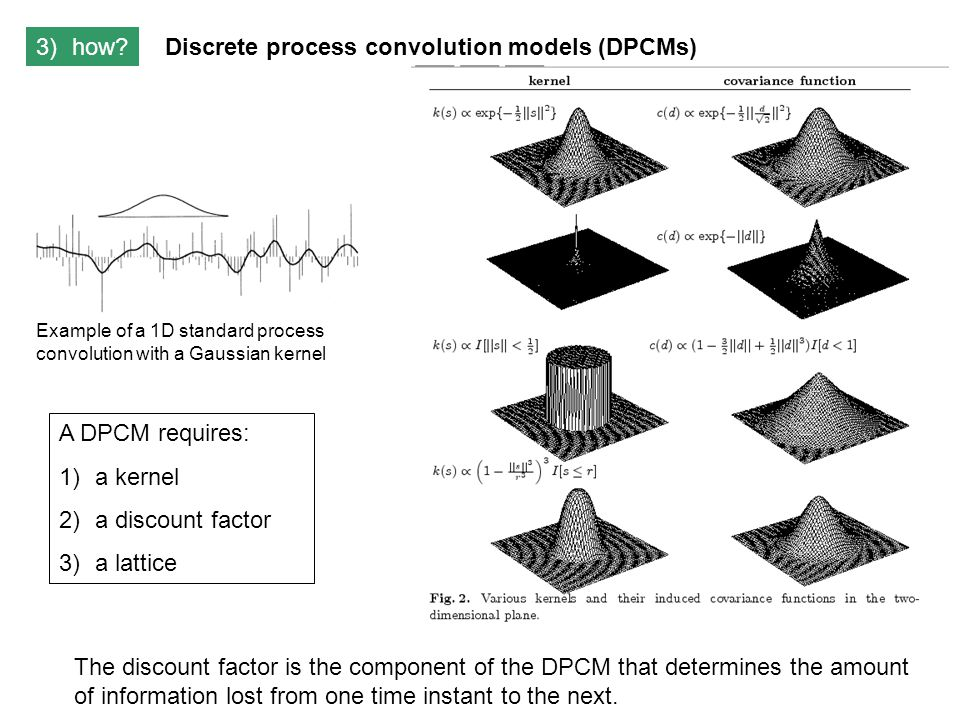 Discrete process convolution models (DPCMs) Example of a 1D standard process convolution with a Gaussian kernel 3)how.
