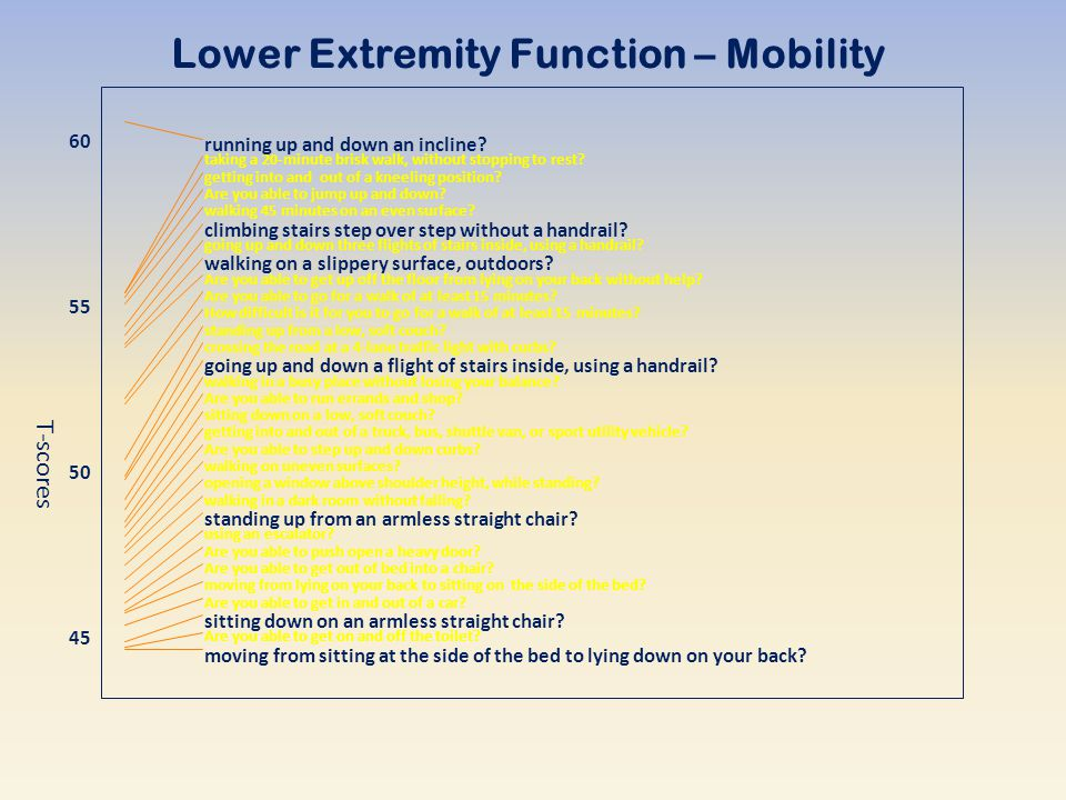 Lower Extremity Function – Mobility T-scores 45 50 55 60 running up and down an incline.