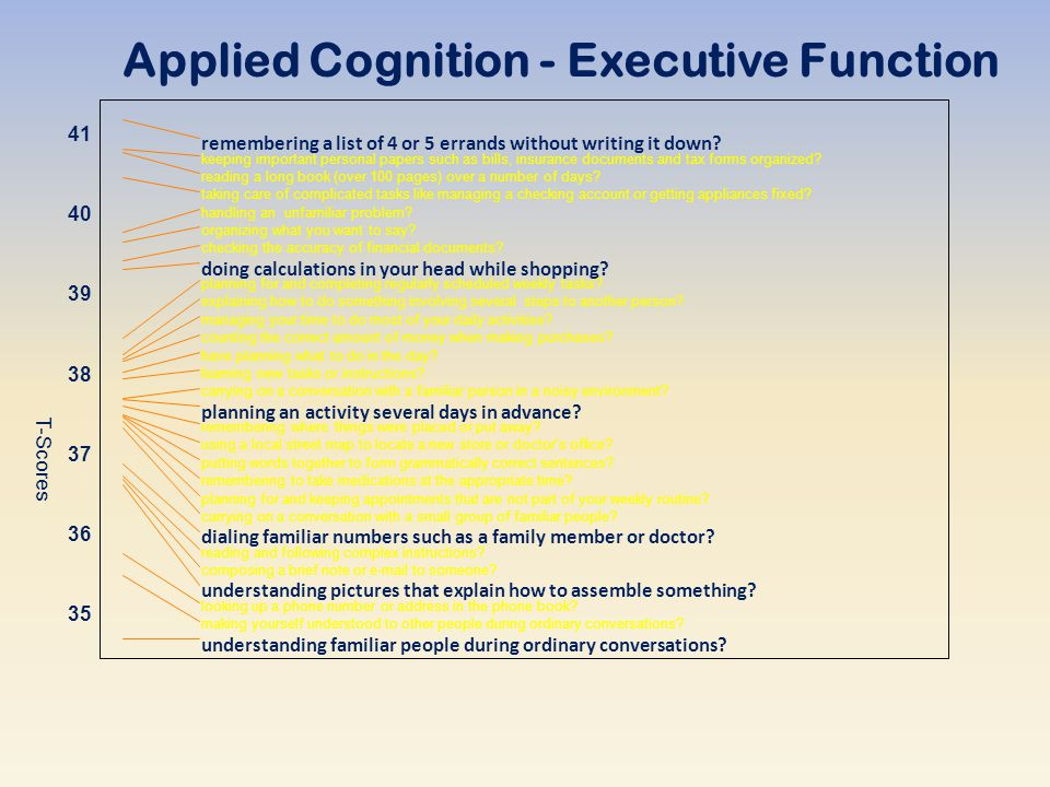 Applied Cognition - Executive Function T-Scores 35 36 37 38 39 40 41 remembering a list of 4 or 5 errands without writing it down.