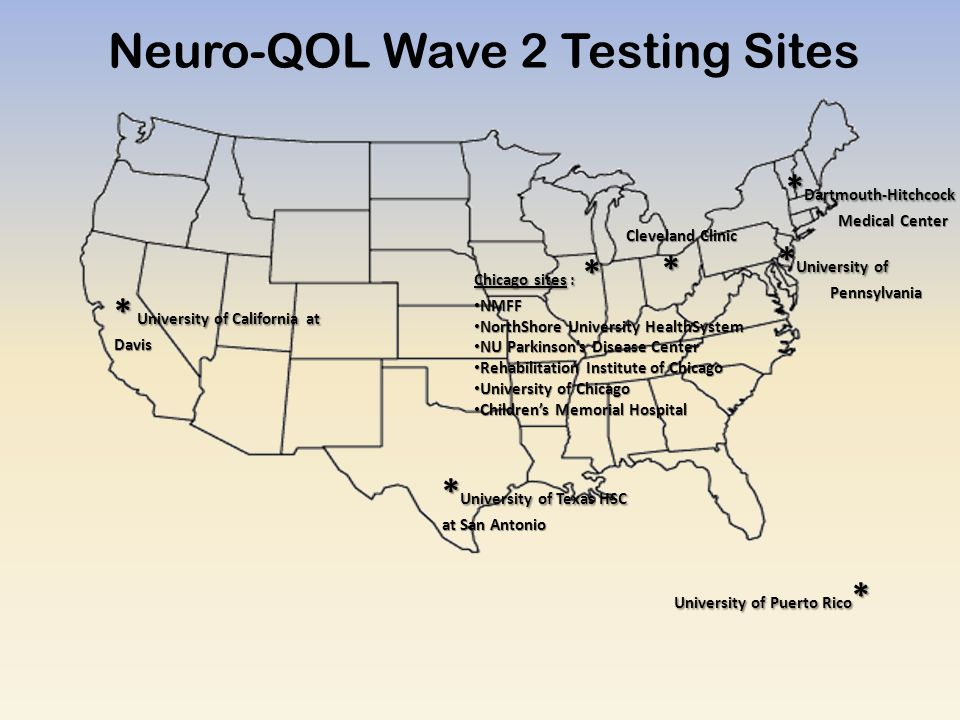 Neuro-QOL Wave 2 Testing Sites Chicago sites : * NMFF NMFF NorthShore University HealthSystem NorthShore University HealthSystem NU Parkinson's Disease Center NU Parkinson's Disease Center Rehabilitation Institute of Chicago Rehabilitation Institute of Chicago University of Chicago University of Chicago Children's Memorial Hospital Children's Memorial Hospital * University of California at Davis University of Puerto Rico * * University of Texas HSC at San Antonio * Dartmouth-Hitchcock Medical Center Medical Center Cleveland Clinic Cleveland Clinic * * University of Pennsylvania Pennsylvania