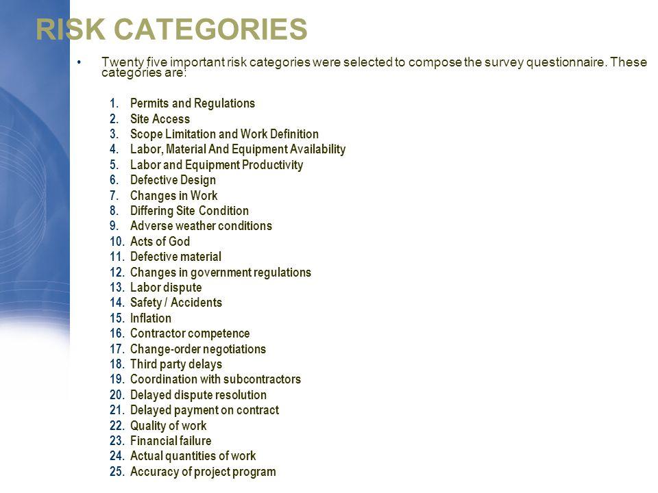 RISK CATEGORIES Twenty five important risk categories were selected to compose the survey questionnaire.