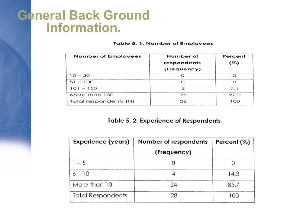 General Back Ground Information.