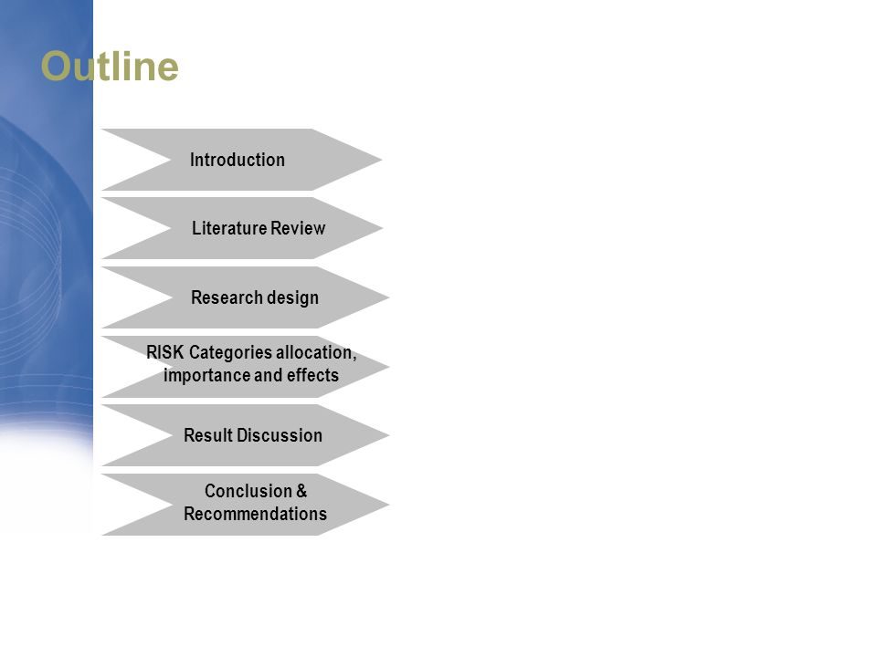 Outline Introduction Research design RISK Categories allocation, importance and effects Conclusion & Recommendations Result Discussion Literature Revi
