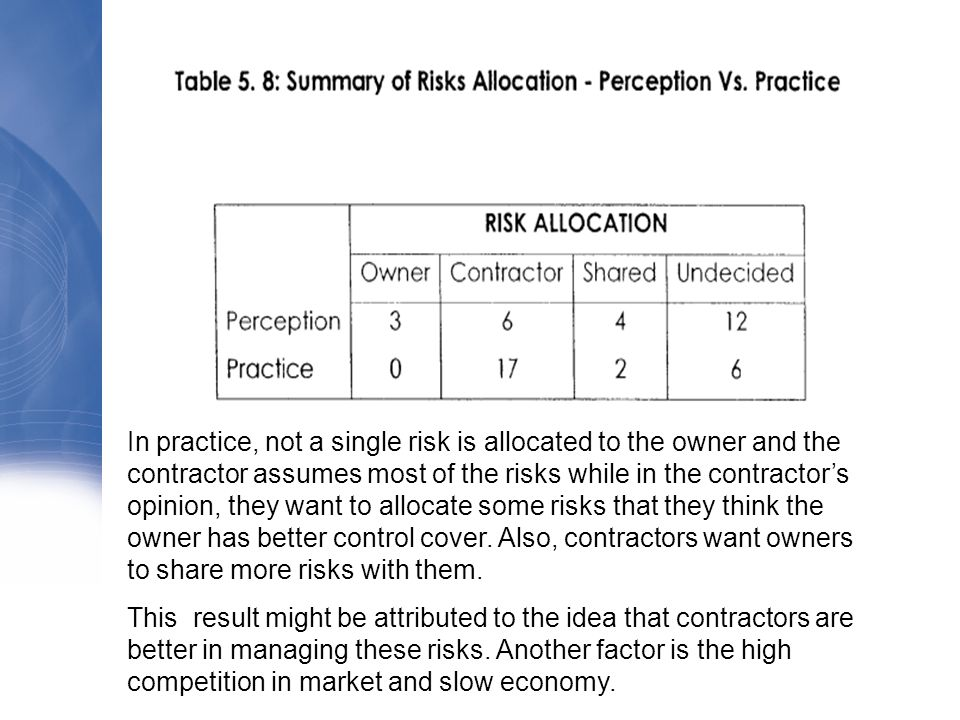 In practice, not a single risk is allocated to the owner and the contractor assumes most of the risks while in the contractor's opinion, they want to allocate some risks that they think the owner has better control cover.