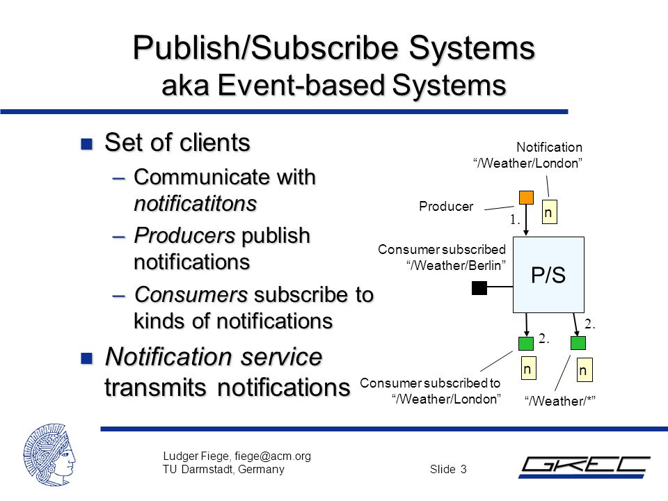 Ludger Fiege, fiege@acm.org TU Darmstadt, Germany Slide 3 Publish/Subscribe Systems aka Event-based Systems n Set of clients –Communicate with notific