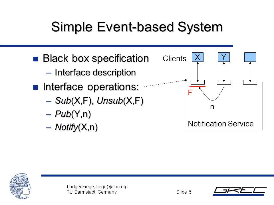 Ludger Fiege, fiege@acm.org TU Darmstadt, Germany Slide 6 Simple Event-based System Specification n Based on LTL : –Safety : Notify(X,n)  previously [Pub(Y,n)  Sub(X,F)], n  F –Liveness: Sub(X,F)  eventually (Pub(Y,n)  n  F  Notify(X,n))