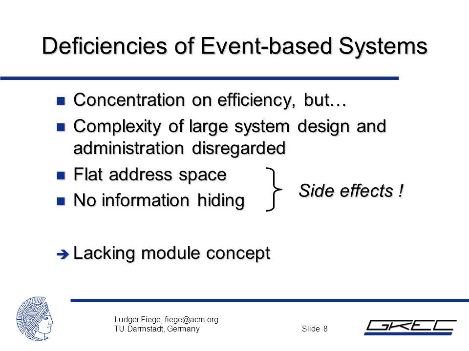 Ludger Fiege, fiege@acm.org TU Darmstadt, Germany Slide 19 Cooperation Models n Cooperation: Establishing dependencies