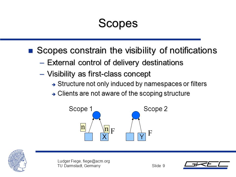 Ludger Fiege, fiege@acm.org TU Darmstadt, Germany Slide 10 n Clients and scopes are arranged in a DAG n Visibility: v(X,Y)  X=Y  v(Y,X)  X'  super(X): v(X',Y) n v(1,2) v(1,3) v(3,4) n Visibility roots determine recipients v(X,Y)  Roots(X)  Roots(Y)  {} Scope Graphs 314 2 Vis.