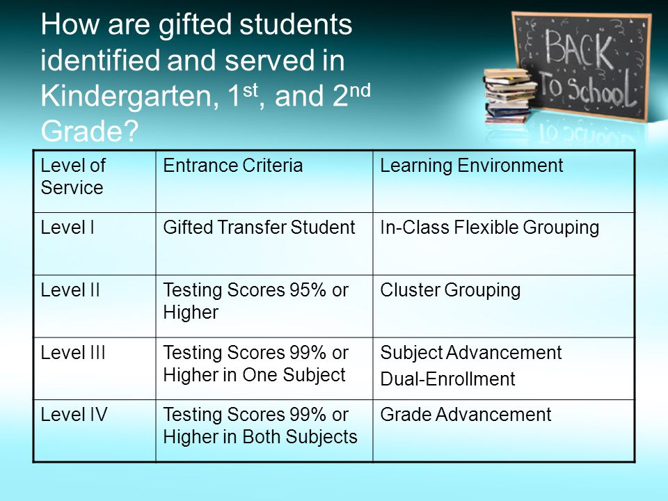 How are gifted students identified and served in Kindergarten, 1 st, and 2 nd Grade? Level of Service Entrance CriteriaLearning Environment Level IGif