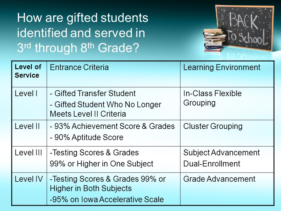 How are gifted students identified and served in 3 rd through 8 th Grade.