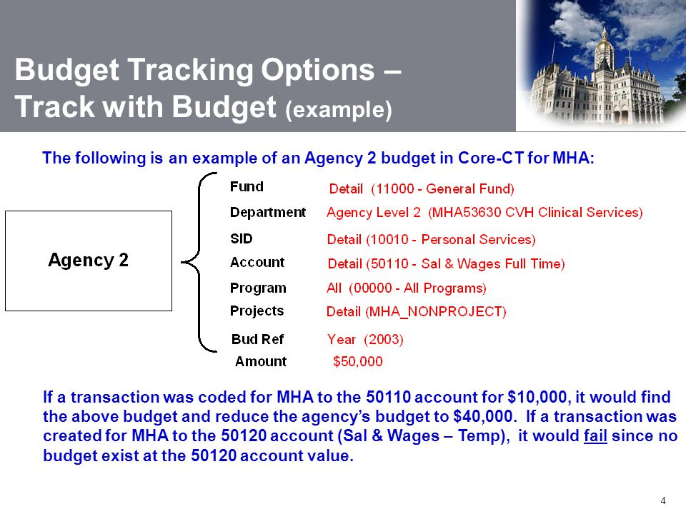 4 The following is an example of an Agency 2 budget in Core-CT for MHA: Budget Tracking Options – Track with Budget (example) If a transaction was coded for MHA to the 50110 account for $10,000, it would find the above budget and reduce the agency's budget to $40,000.