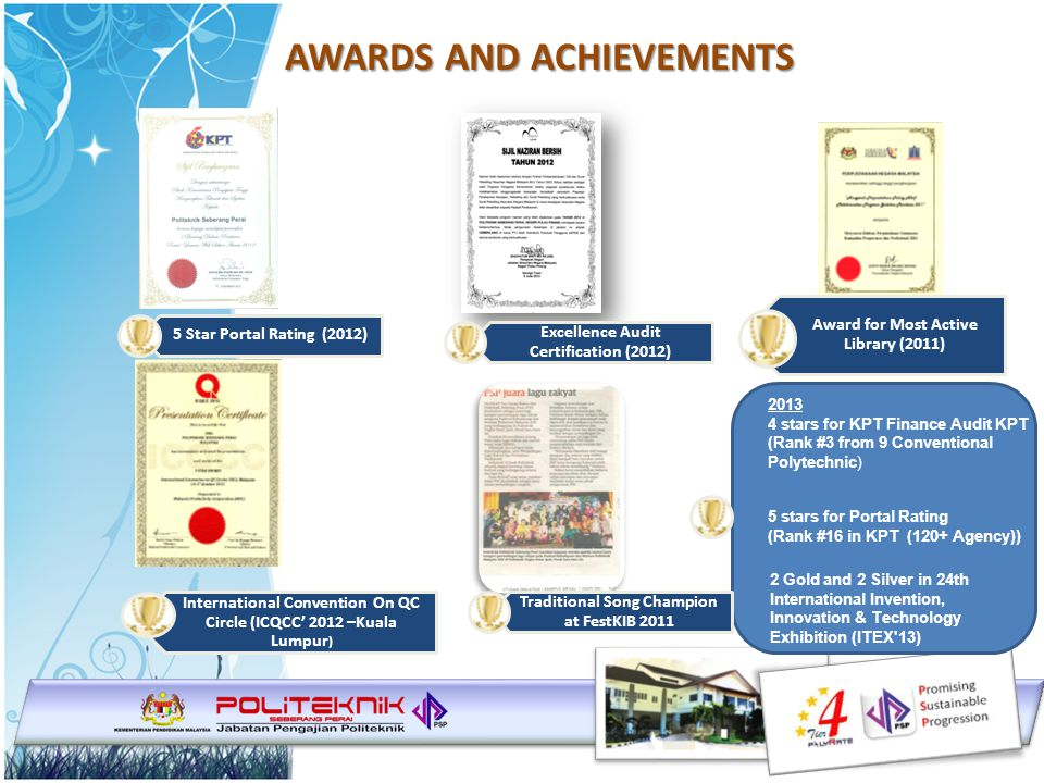 AWARDS AND ACHIEVEMENTS 5 Star Portal Rating (2012) International Convention On QC Circle (ICQCC' 2012 –Kuala Lumpur ) Excellence Audit Certification (2012) Traditional Song Champion at FestKIB 2011 Award for Most Active Library (2011) 2013 4 stars for KPT Finance Audit KPT (Rank #3 from 9 Conventional Polytechnic) 5 stars for Portal Rating (Rank #16 in KPT (120+ Agency)) 2 Gold and 2 Silver in 24th International Invention, Innovation & Technology Exhibition (ITEX 13)