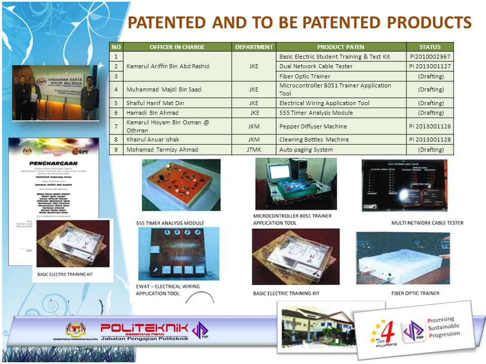 PATENTED AND TO BE PATENTED PRODUCTS NOOFFICER IN CHARGEDEPARTMENTPRODUCT PATENSTATUS 1 Kamarul Ariffin Bin Abd RashidJKE Basic Electric Student Training & Test KitPI2010002967 2 Dual Network Cable TesterPI 2013001127 3 Fiber Optic Trainer (Drafting) 4 Muhammad Majdi Bin SaadJKE Microcontroller 8051 Trainer Application Tool (Drafting) 5 Shaiful Hanif Mat DinJKE Electrical Wiring Application Tool (Drafting) 6 Hamadi Bin Ahmad JKE 555 Timer Analysis Module (Drafting) 7 Kamarul Hisyam Bin Osman @ Othman JKM Pepper Diffuser MachinePI 2013001126 8 Khairul Anuar IshakJKM Cleaning Bottles MachinePI 2013001128 9 Mohamad Tarmizy AhmadJTMK Auto paging System (Drafting)
