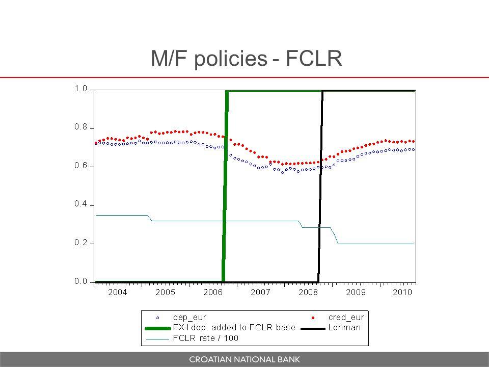 M/F policies - FCLR