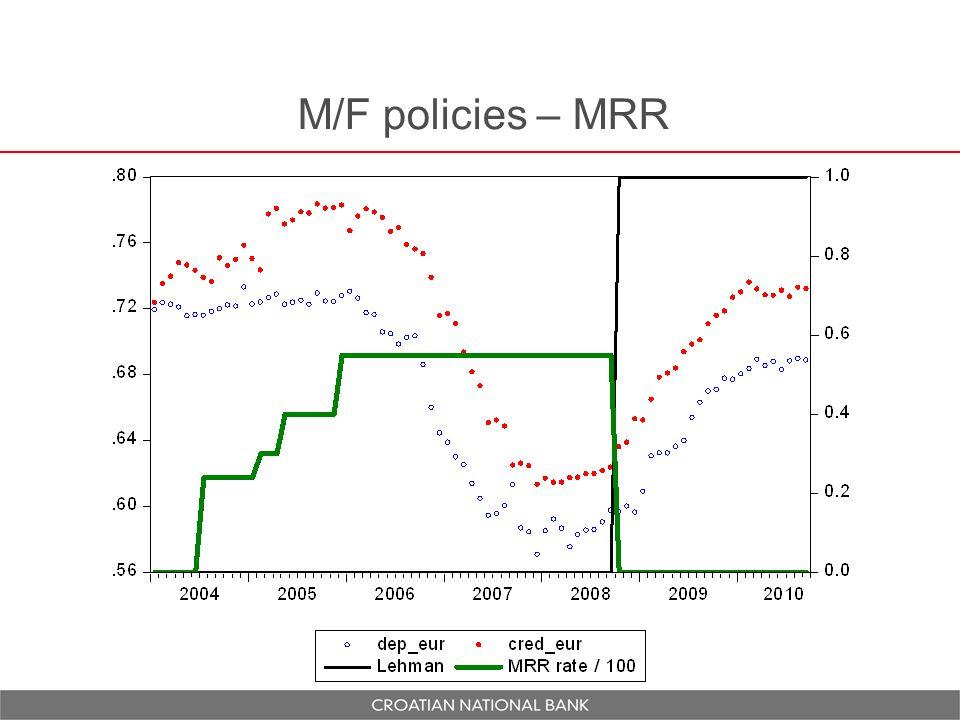 M/F policies – MRR