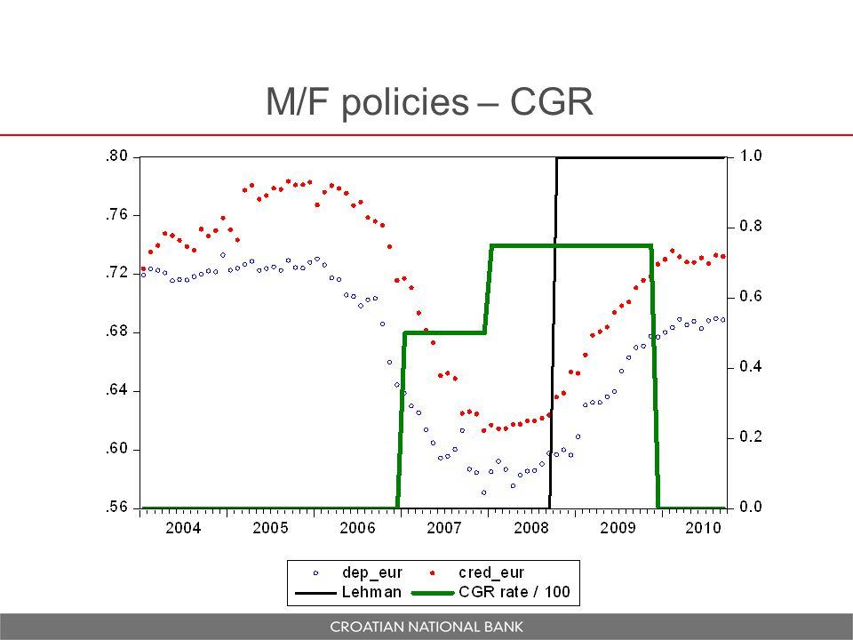 M/F policies – CGR