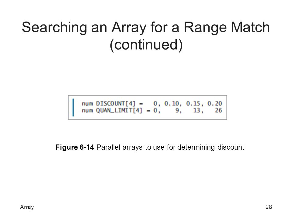 Searching an Array for a Range Match (continued) Array28 Figure 6-14 Parallel arrays to use for determining discount
