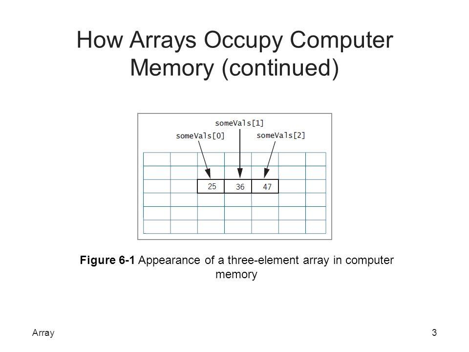 int main() { int class,i=0,flag=0,ClassCode[5]={102,203,101,203,104}; printf( Enter class number: ); scanf( %d ,&class); while(i<5 && flag==0) { if(ClassCode[i]==class) { flag=1; } i++; } if(flag==1) printf( Correct class ); else printf( Incorrect class ); } Array24