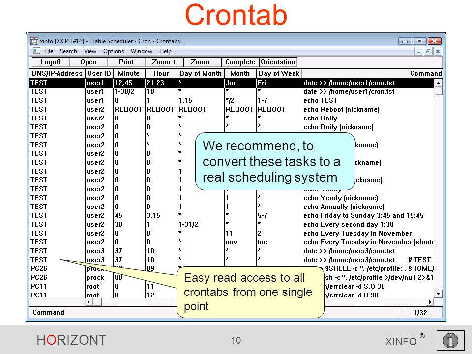 HORIZONT 10 XINFO ® Crontab Easy read access to all crontabs from one single point We recommend, to convert these tasks to a real scheduling system