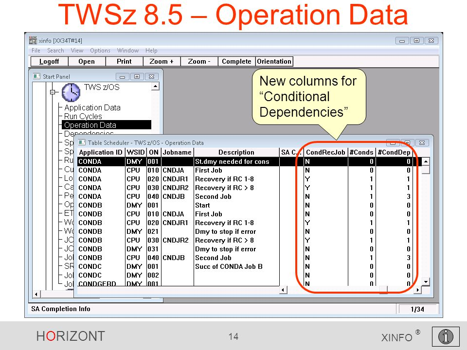 "HORIZONT 14 XINFO ® TWSz 8.5 – Operation Data New columns for ""Conditional Dependencies"""