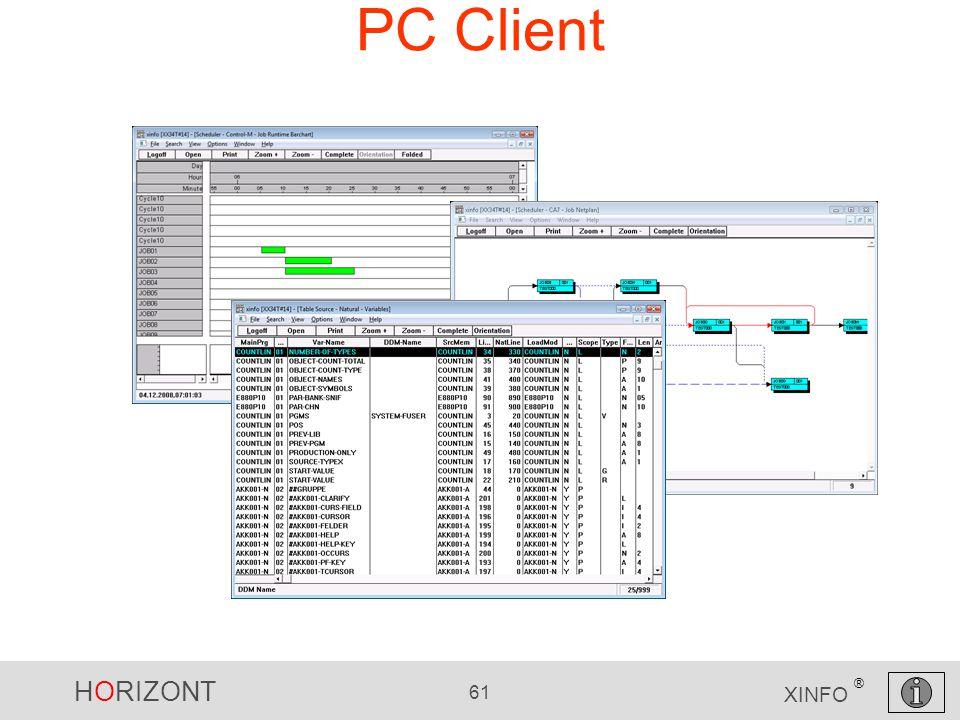 HORIZONT 61 XINFO ® PC Client