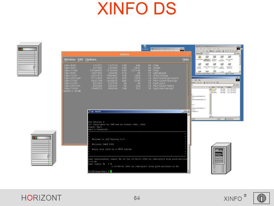 HORIZONT 64 XINFO ® XINFO DS