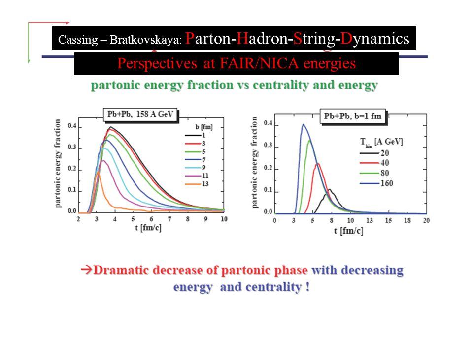 18 Cassing – Bratkovskaya: Parton-Hadron-String-Dynamics Perspectives at FAIR/NICA energies