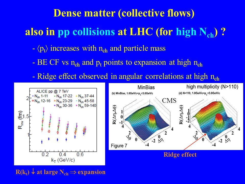 Ridge effect Dense matter (collective flows) also in pp collisions at LHC (for high N ch ) ? -  p t  increases with n ch and particle mass - BE CF v