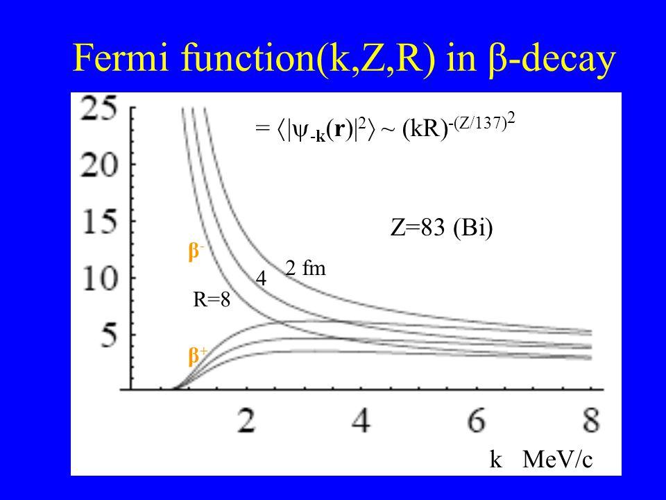 3 Fermi function(k,Z,R) in β-decay =  |  -k (r)| 2  ~ (kR) -(Z/137) 2 Z=83 (Bi) β-β- β+β+ R=8 4 2 fm k MeV/c