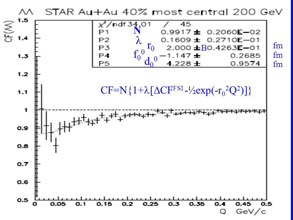 CF=N{1+ [  CF FSI -½exp(-r 0 2 Q 2 )]} N r0r0 f00f00 d00d00 fm B
