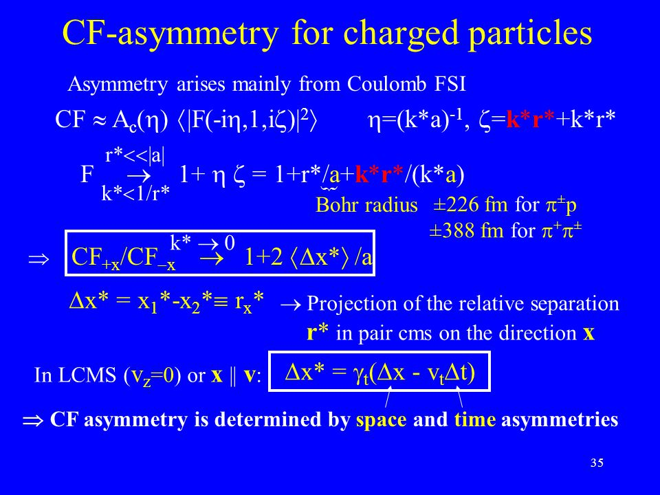 35 CF-asymmetry for charged particles Asymmetry arises mainly from Coulomb FSI CF  A c (  )  |F(-i ,1,i  )| 2  =(k*a) -1,  =k*r*+k*r* F  1+ 