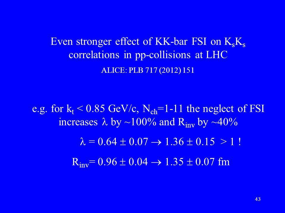 43 Even stronger effect of KK-bar FSI on K s K s correlations in pp-collisions at LHC ALICE: PLB 717 (2012) 151 e.g. for k t < 0.85 GeV/c, N ch =1-11