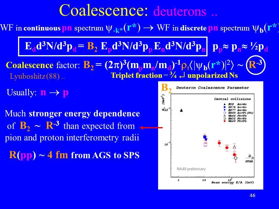 46 Coalescence: deuterons.. E d d 3 N/d 3 p d = B 2 E p d 3 N/d 3 p p E n d 3 N/d 3 p n p p  p n  ½p d WF in continuous pn spectrum  -k* (r*)  WF