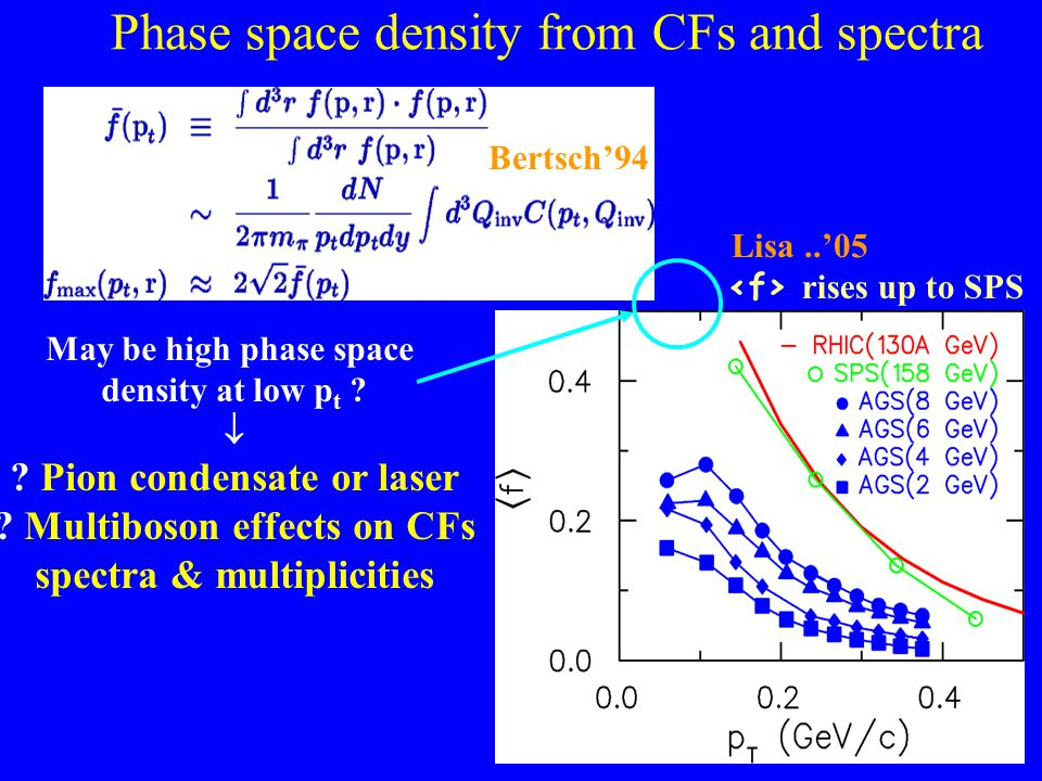 8 Phase space density from CFs and spectra Bertsch'94 May be high phase space density at low p t .