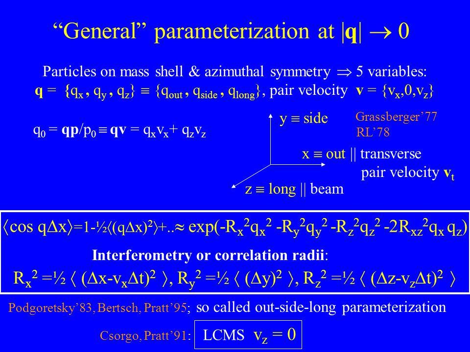 General parameterization at |q|  0 Particles on mass shell & azimuthal symmetry  5 variables: q = {q x, q y, q z }  {q out, q side, q long }, pair velocity v = {v x,0,v z } R x 2 =½  (  x-v x  t) 2 , R y 2 =½  (  y) 2 , R z 2 =½  (  z-v z  t) 2  q 0 = qp/p 0  qv = q x v x + q z v z y  side x  out  transverse pair velocity v t z  long  beam Podgoretsky'83, Bertsch, Pratt'95; so called out-side-long parameterization Interferometry or correlation radii:  cos q  x  =1-½  (q  x) 2  +..