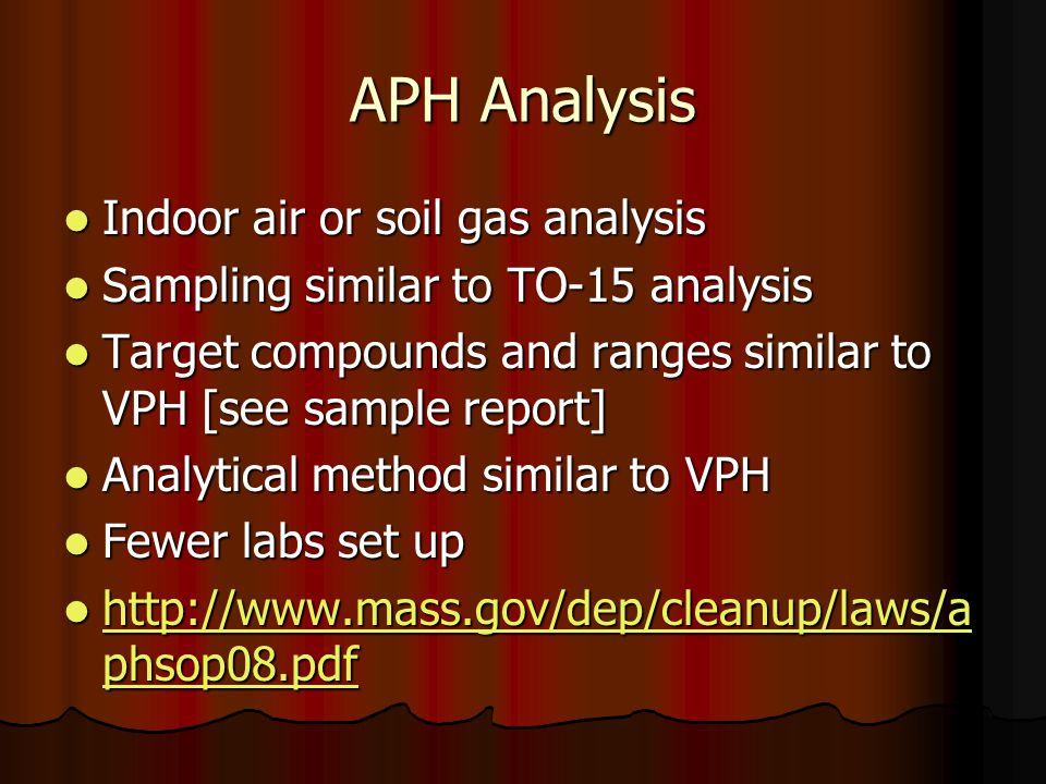 APH Analysis Indoor air or soil gas analysis Indoor air or soil gas analysis Sampling similar to TO-15 analysis Sampling similar to TO-15 analysis Tar