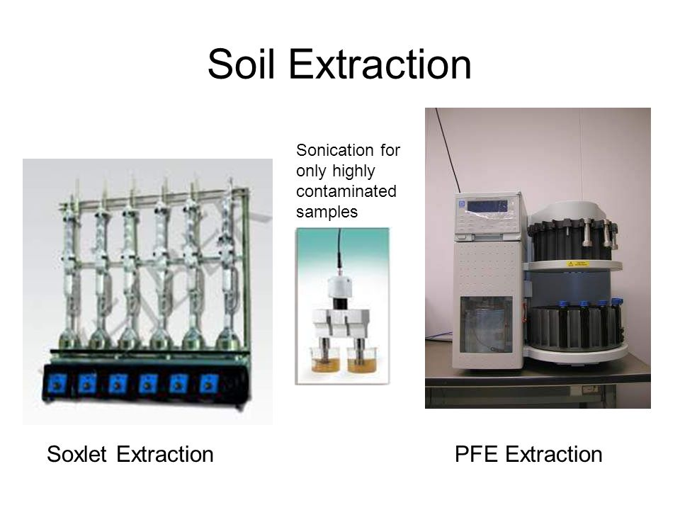 Soil Extraction Soxlet ExtractionPFE Extraction Sonication for only highly contaminated samples