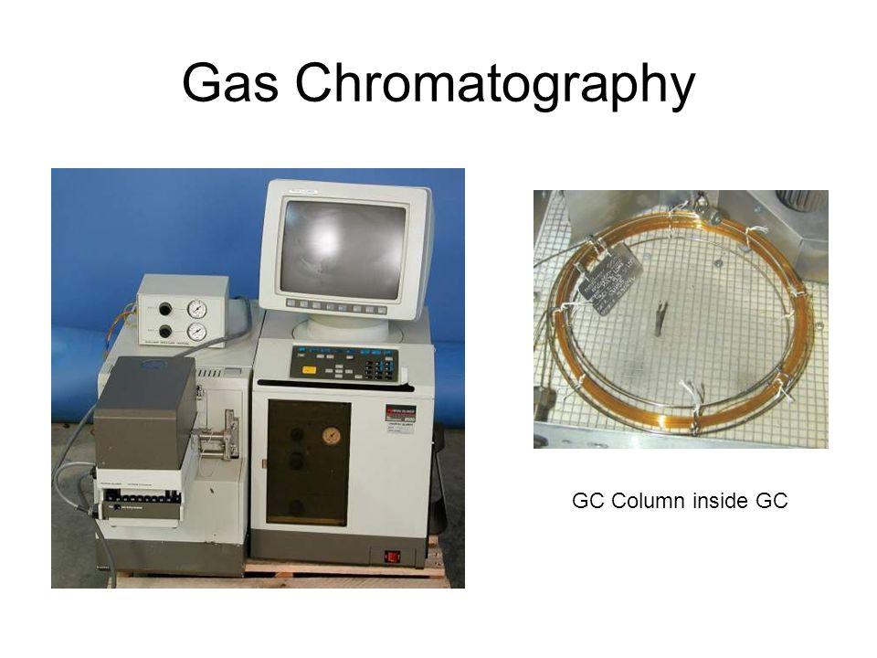 Gas Chromatography GC Column inside GC